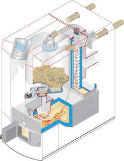 Förderung solaranlage